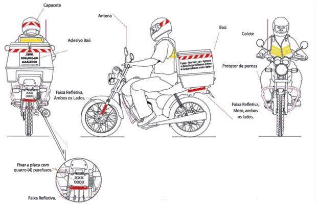 Equipamentos Obrigatórios para Motoqueiros, Motoboys e Mototaxistas.