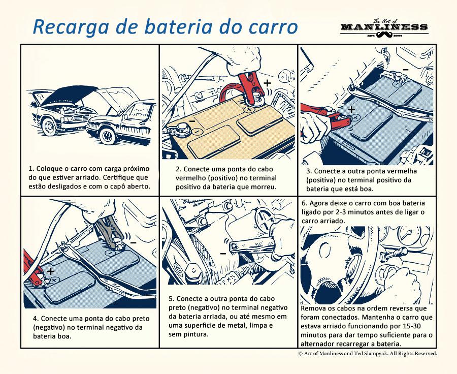 Como recarregar bateria do carro