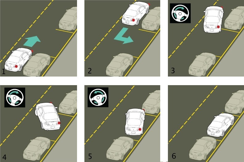 Veja o infográfico mostrando uma forma simples de realizar baliza