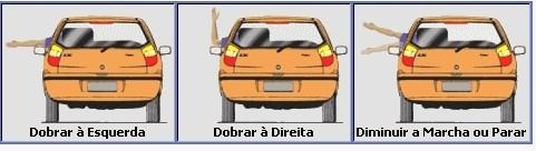 gestos mais utilizados por motoristas no trânsito