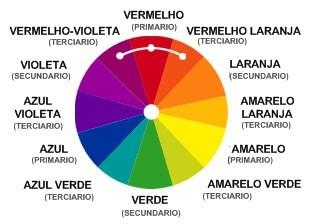 imagem de cores análogas