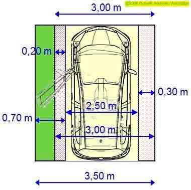 Construir garagem em casa confira algumas dicas for Medidas de un carro arquitectura