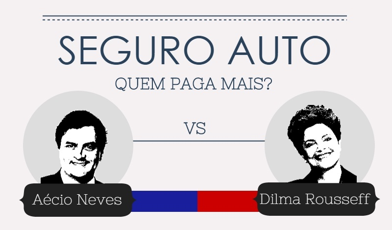 Seguro Auto do Aécio e da Dilma