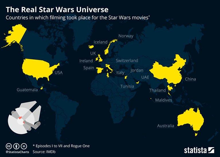 mapa universo star wars na vida real