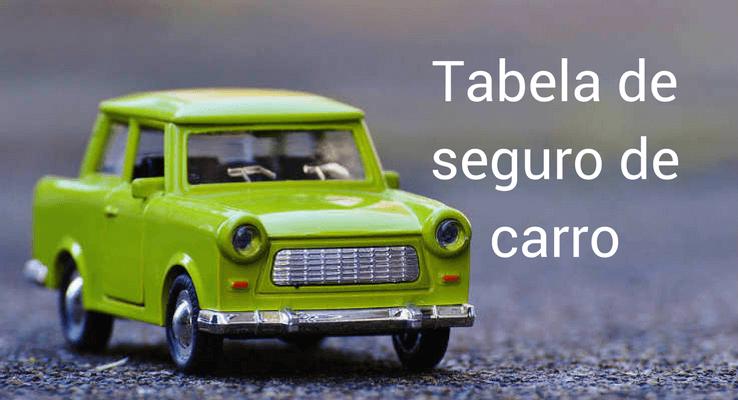 Tabela de seguro de carro