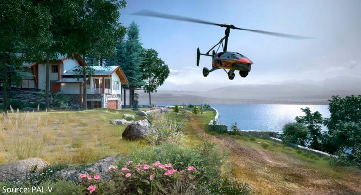 Imagem de um carro voados, para ilustrar a postagem sobre carros voadores