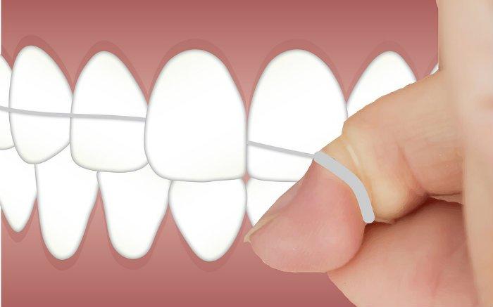 Desenho de dentes e fio dental para ilustrar texto sobre como usar o fio dental