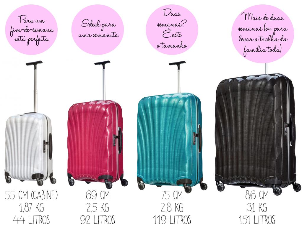 quatro malas de diferentes tamanhos